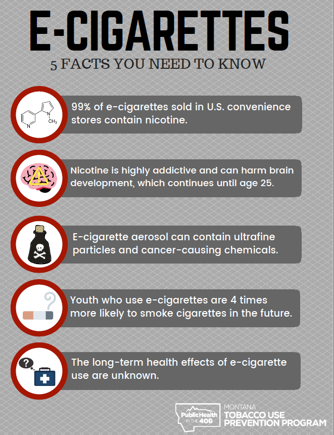 E-cigarette 5 Facts Infographic